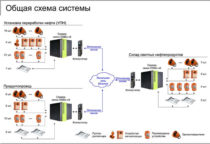 Анжерская Нефтегазовая Компания